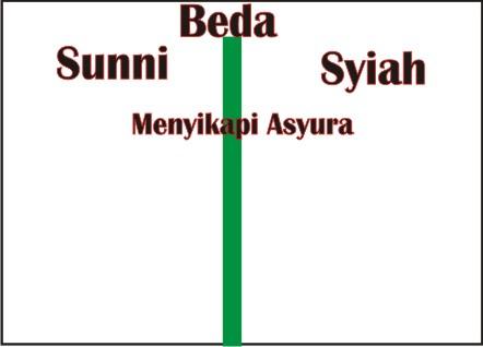 beda sunnisyiah